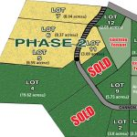 Commercial-Lot